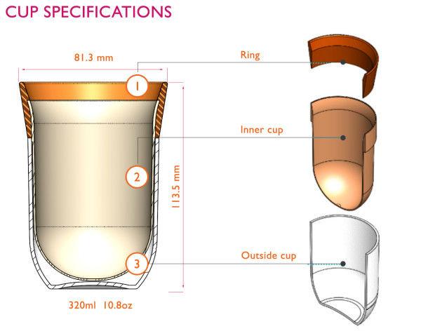 ただの水がジュースになる「魔法のカップ」!?脳を騙すらしい・・・