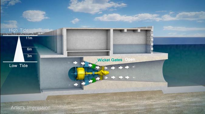 世界初の「マンメイド(人工)ラグーン」が、潮力発電の未来を担う!?