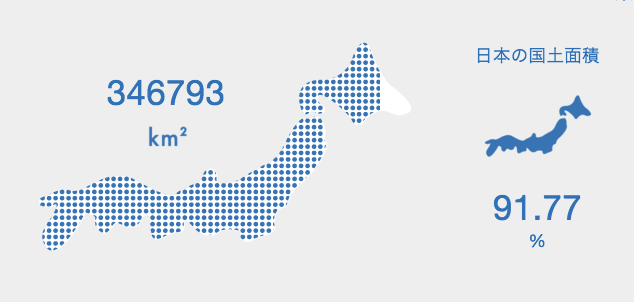 この「落し物追跡タグ」がスゴい!ユーザーが増えるほど捜索範囲が広がるらしい