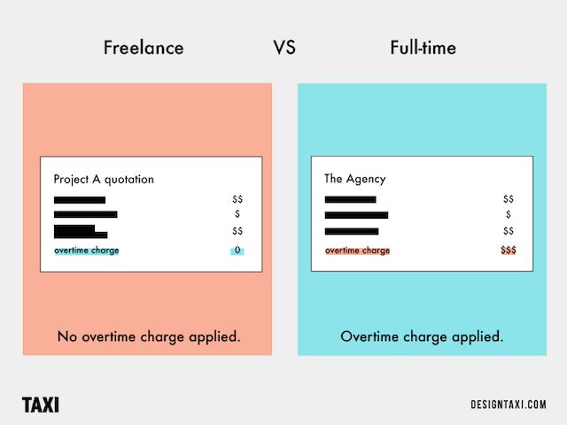 「組織人」と「フリーランス」の違いをイラストでどうぞ。