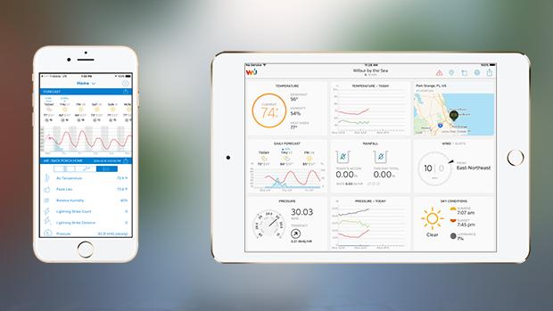 アメリカで売れすぎの「Smart Weather Stations」。自宅に設置するとこんなメリットが