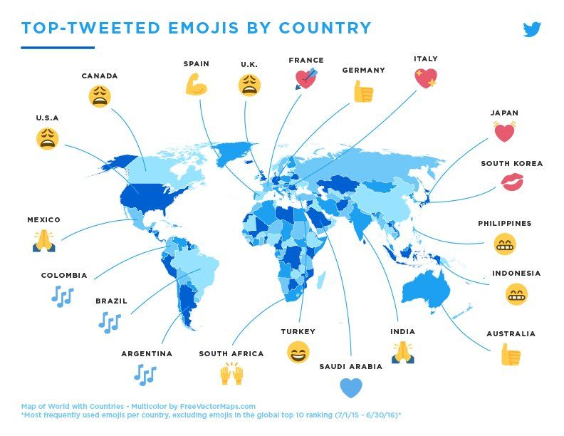 Twitterが発表した、国別絵文字ランキング。日本で一番使用されているのは・・・?