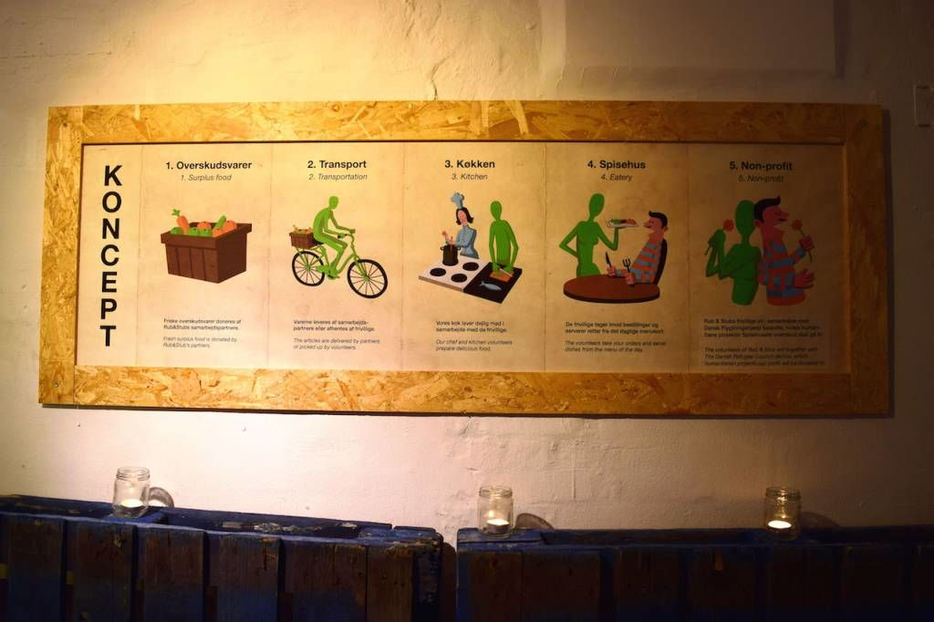 食材はゴミ!?「Less is More」なコペンハーゲンの未来すぎるレストランを取材してきた