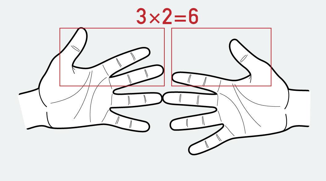 一瞬で解ける!最強「かけ算テク」4つ