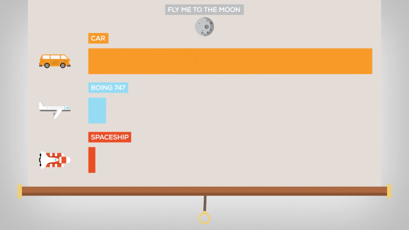 90秒でわかる「月」にまつわる7つの雑学(動画あり)