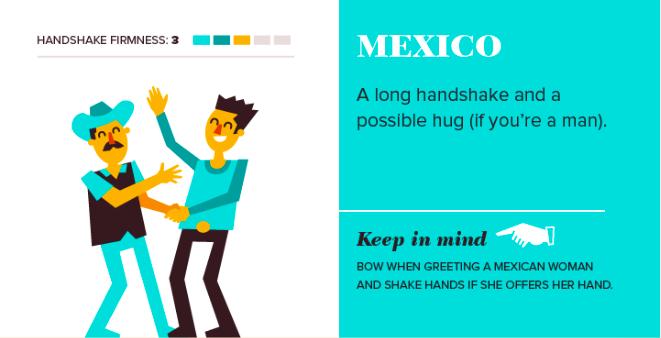 19ヶ国別「握手のポイント」をまとめてみた