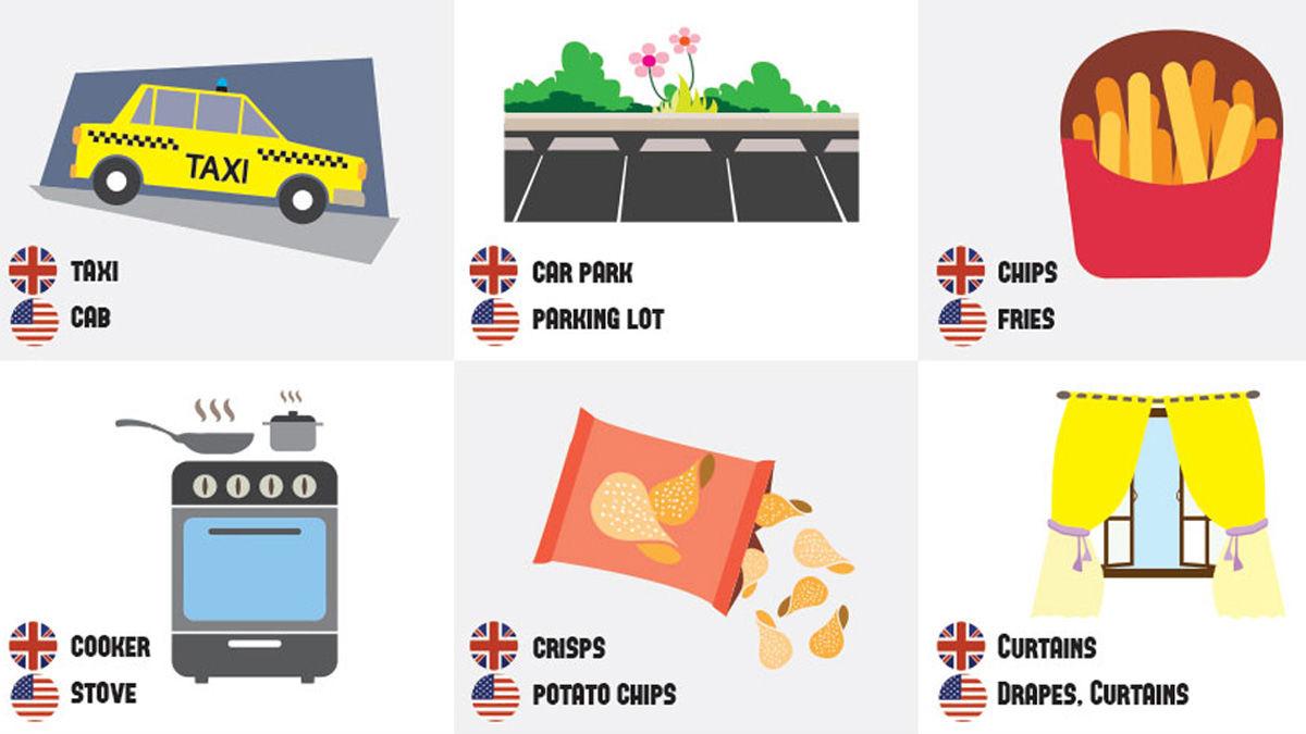 よりスマートなコミュニケーションのために。「イギリス英語」と「アメリカ英語」の違いを理解しよう!