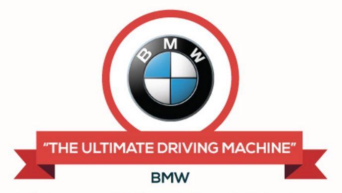 Apple、NIKE、BMW。有名ブランドのスローガンと誕生秘話