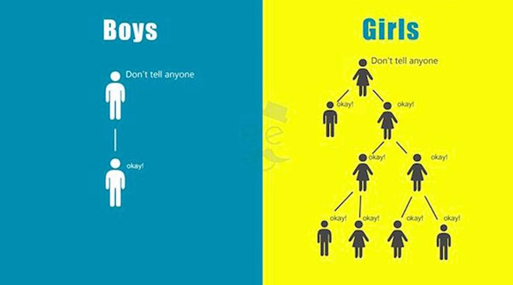 【図解】男の子と女の子、「意識」の違い(8枚)