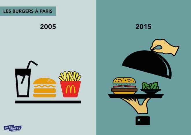 2005年と2015年をイラストで比較してみた【6枚】
